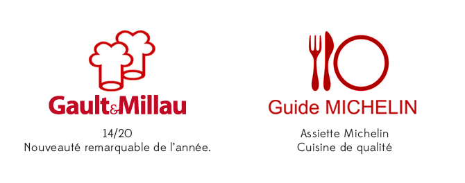 Distinctions Michelin Gault et Millau
